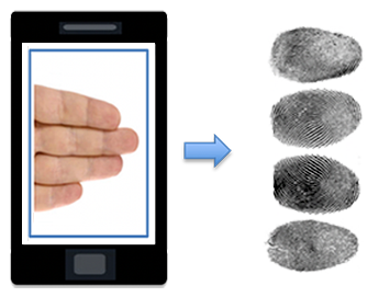 Finger AI Mobile Touchless ID