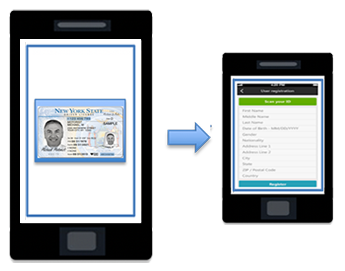 OCR AI Mobile Touchless ID